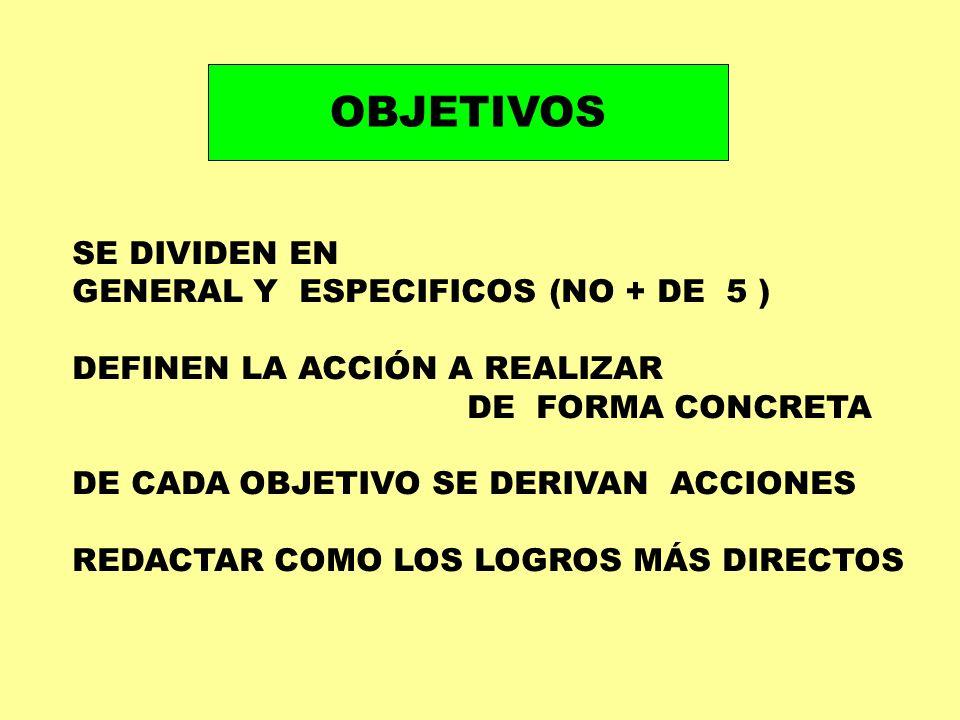 OBJETIVOS SE DIVIDEN EN GENERAL Y ESPECIFICOS (NO + DE 5 )