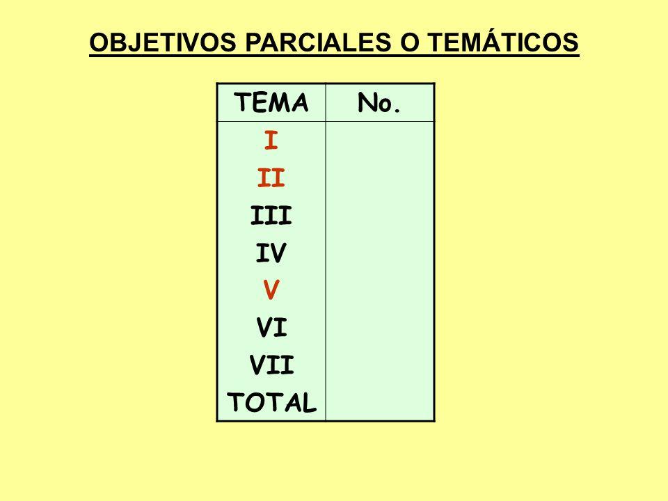 OBJETIVOS PARCIALES O TEMÁTICOS