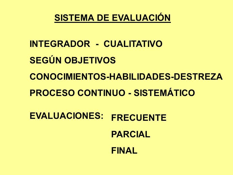 SISTEMA DE EVALUACIÓN INTEGRADOR - CUALITATIVO. SEGÚN OBJETIVOS. CONOCIMIENTOS-HABILIDADES-DESTREZA.