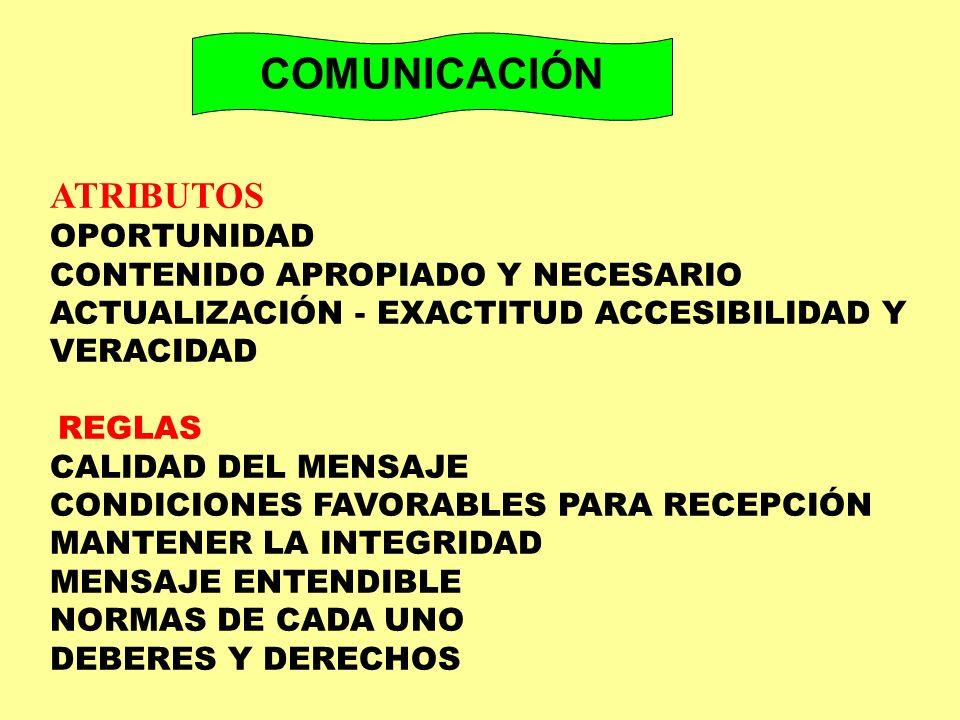 COMUNICACIÓN ATRIBUTOS OPORTUNIDAD