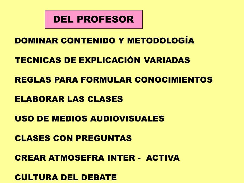 DEL PROFESOR DOMINAR CONTENIDO Y METODOLOGÍA