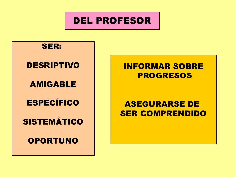 DEL PROFESOR SER: DESRIPTIVO INFORMAR SOBRE AMIGABLE PROGRESOS