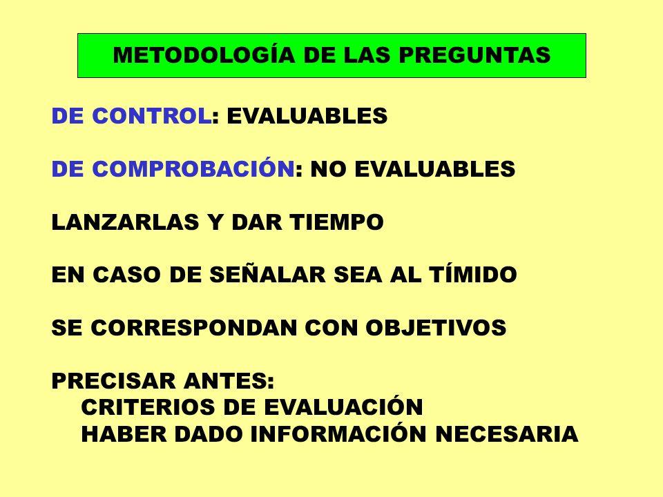 METODOLOGÍA DE LAS PREGUNTAS