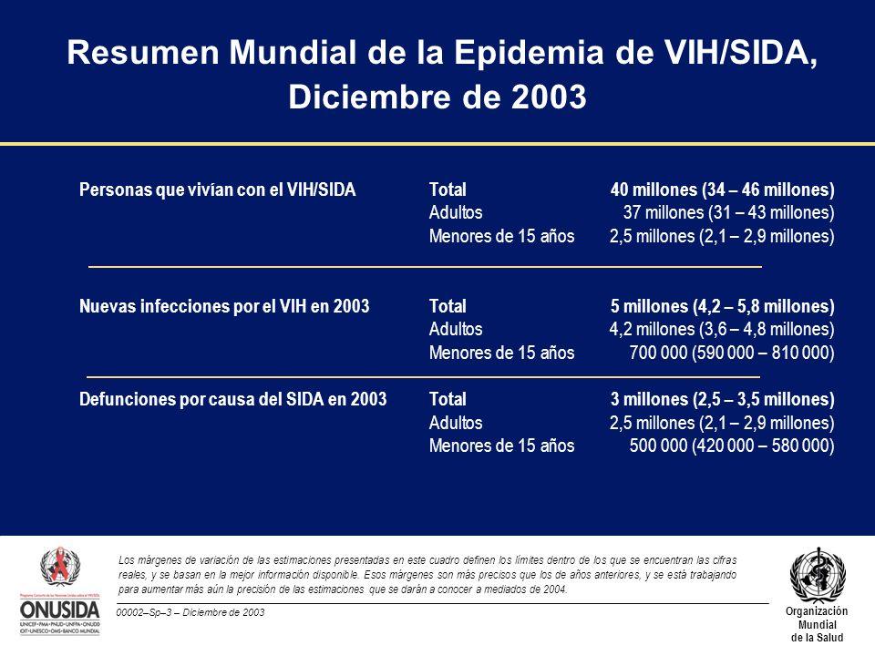 Resumen Mundial de la Epidemia de VIH/SIDA,