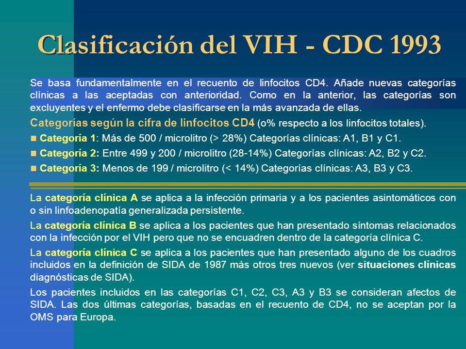 Clasificación del VIH - CDC 1993