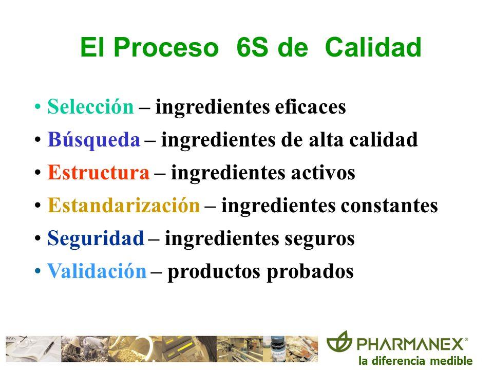 El Proceso 6S de Calidad Selección – ingredientes eficaces