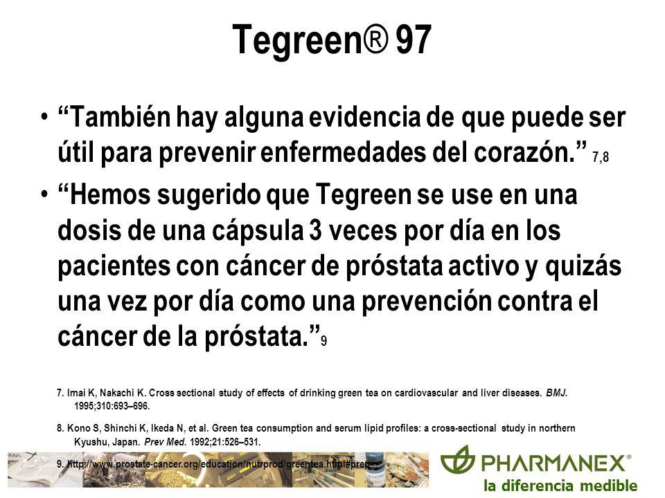 Tegreen® 97 También hay alguna evidencia de que puede ser útil para prevenir enfermedades del corazón. 7,8.