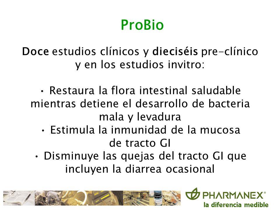 ProBio Doce estudios clínicos y dieciséis pre-clínico y en los estudios invitro: