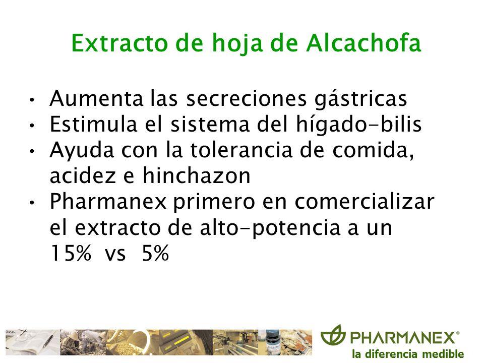 Extracto de hoja de Alcachofa