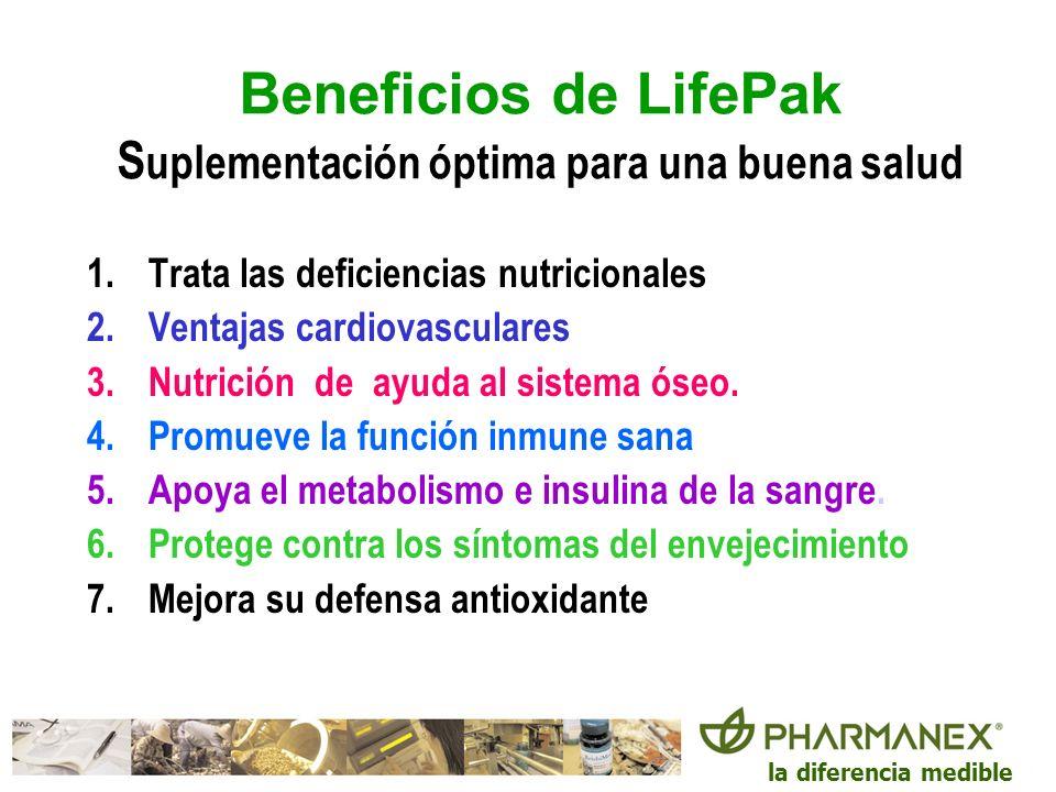Beneficios de LifePak Suplementación óptima para una buena salud
