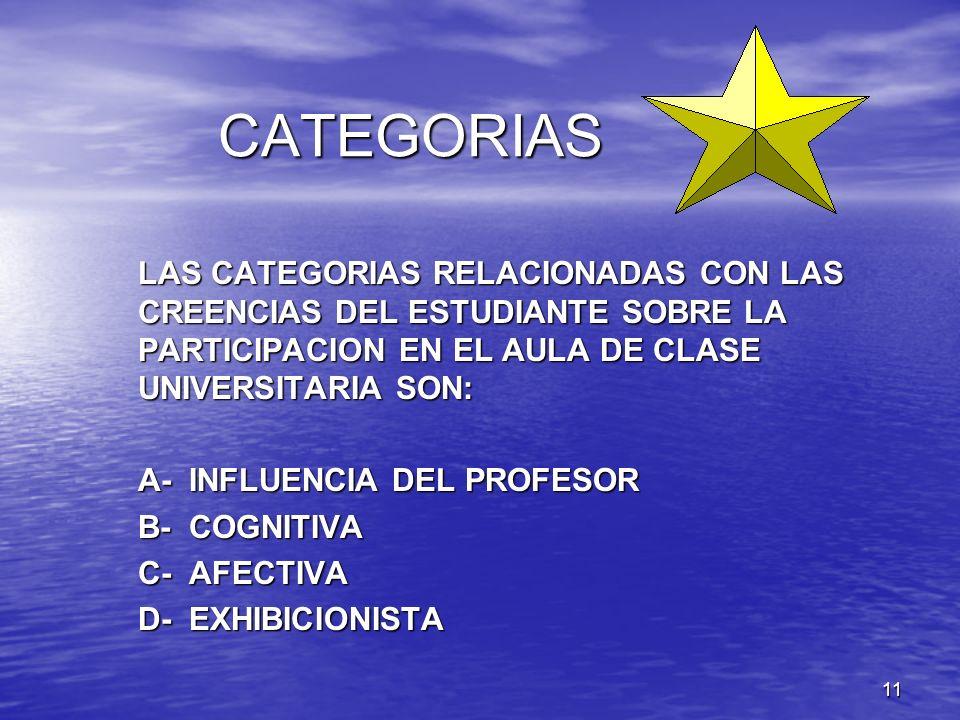 CATEGORIAS LAS CATEGORIAS RELACIONADAS CON LAS CREENCIAS DEL ESTUDIANTE SOBRE LA PARTICIPACION EN EL AULA DE CLASE UNIVERSITARIA SON: