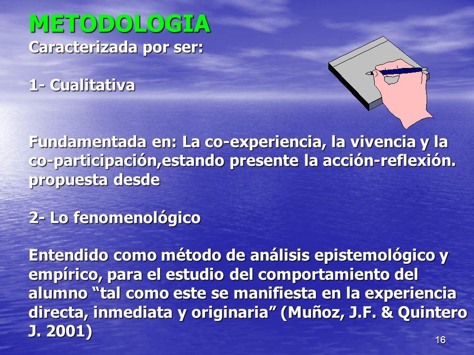 METODOLOGIA Caracterizada por ser: 1- Cualitativa Fundamentada en: La co-experiencia, la vivencia y la co-participación,estando presente la acción-reflexión.