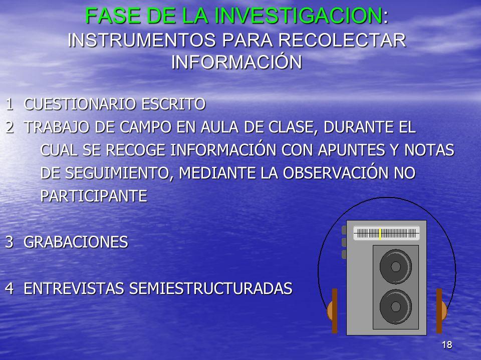 FASE DE LA INVESTIGACION: INSTRUMENTOS PARA RECOLECTAR INFORMACIÓN