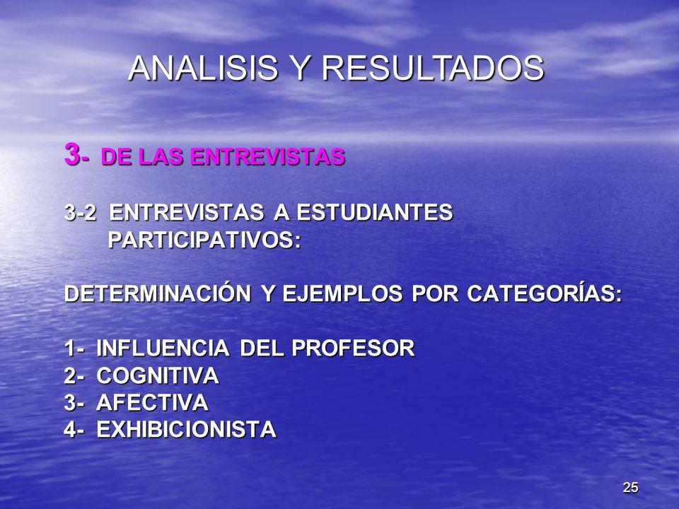 3- DE LAS ENTREVISTAS 3-2 ENTREVISTAS A ESTUDIANTES PARTICIPATIVOS: DETERMINACIÓN Y EJEMPLOS POR CATEGORÍAS: 1- INFLUENCIA DEL PROFESOR 2- COGNITIVA 3- AFECTIVA 4- EXHIBICIONISTA