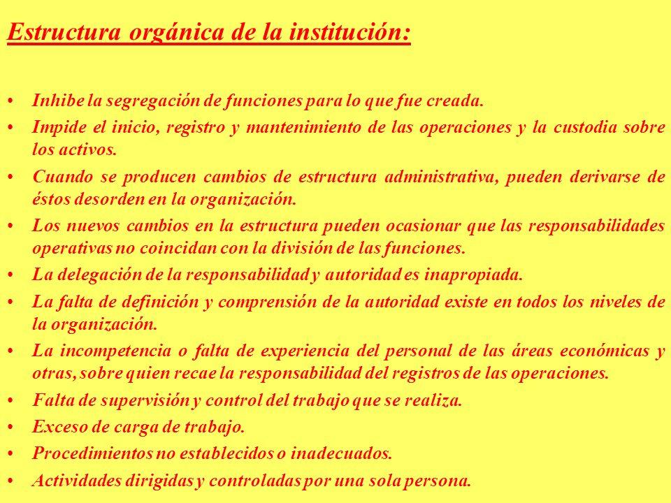 Estructura orgánica de la institución: