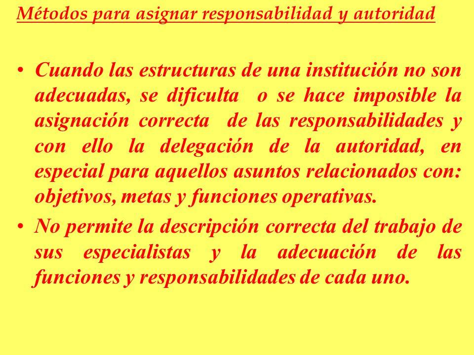 Métodos para asignar responsabilidad y autoridad