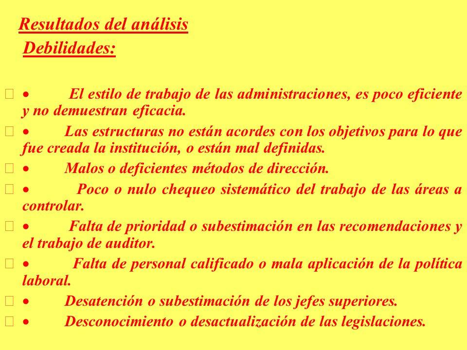 Resultados del análisis Debilidades: