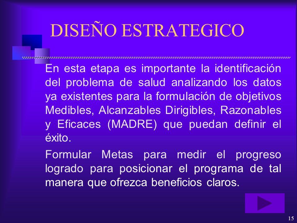 DISEÑO ESTRATEGICO