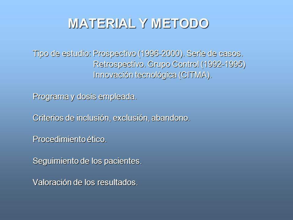 MATERIAL Y METODO Tipo de estudio: Prospectivo (1996-2000). Serie de casos. Retrospectivo. Grupo Control (1992-1995)
