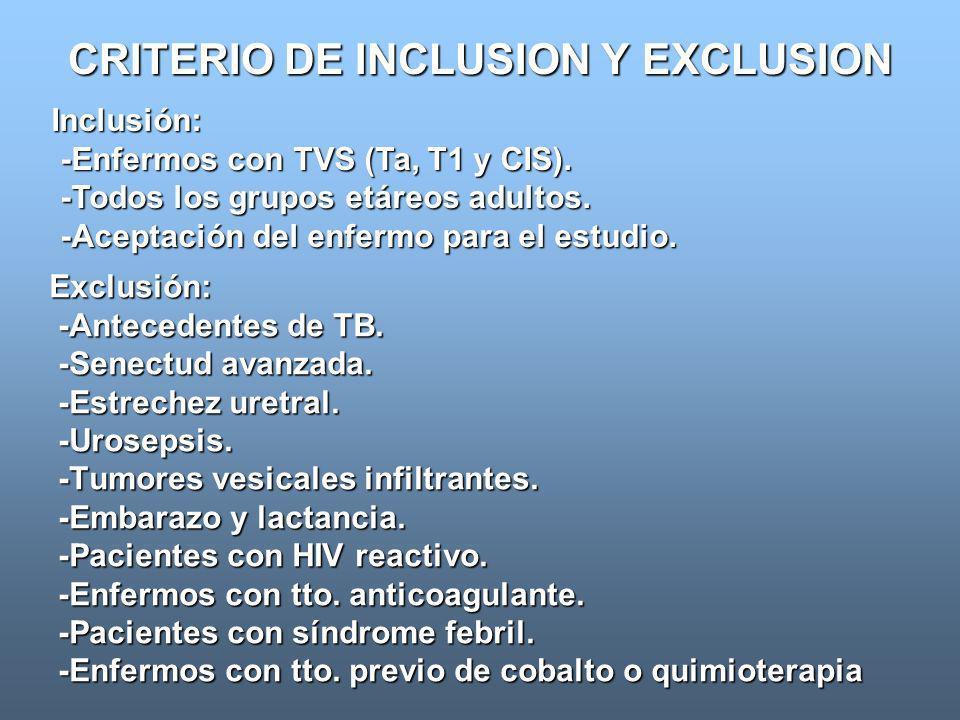 CRITERIO DE INCLUSION Y EXCLUSION