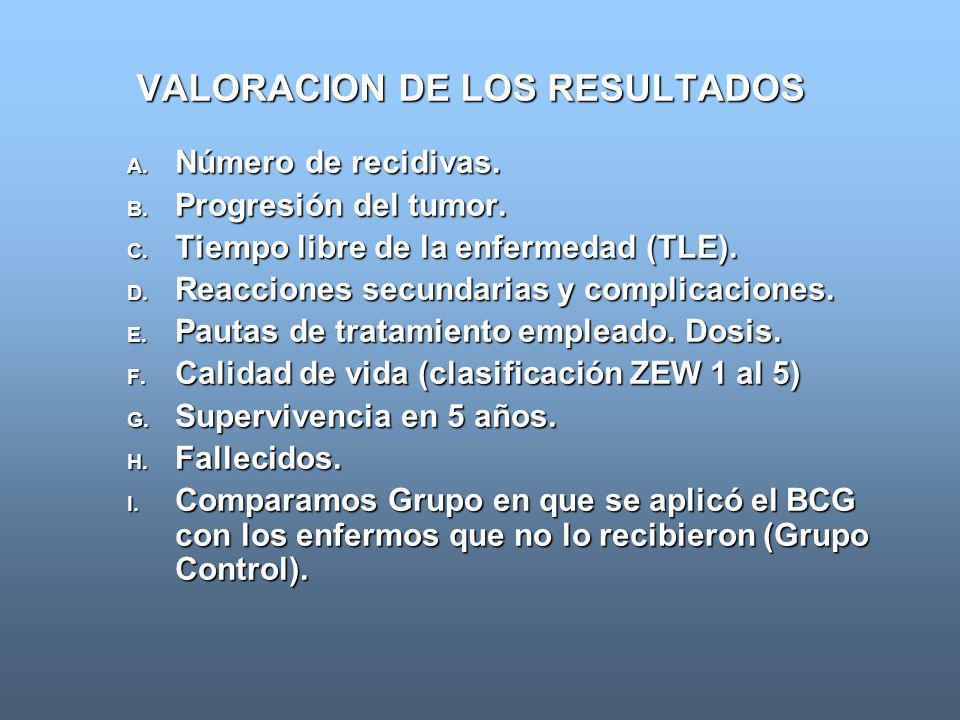 VALORACION DE LOS RESULTADOS