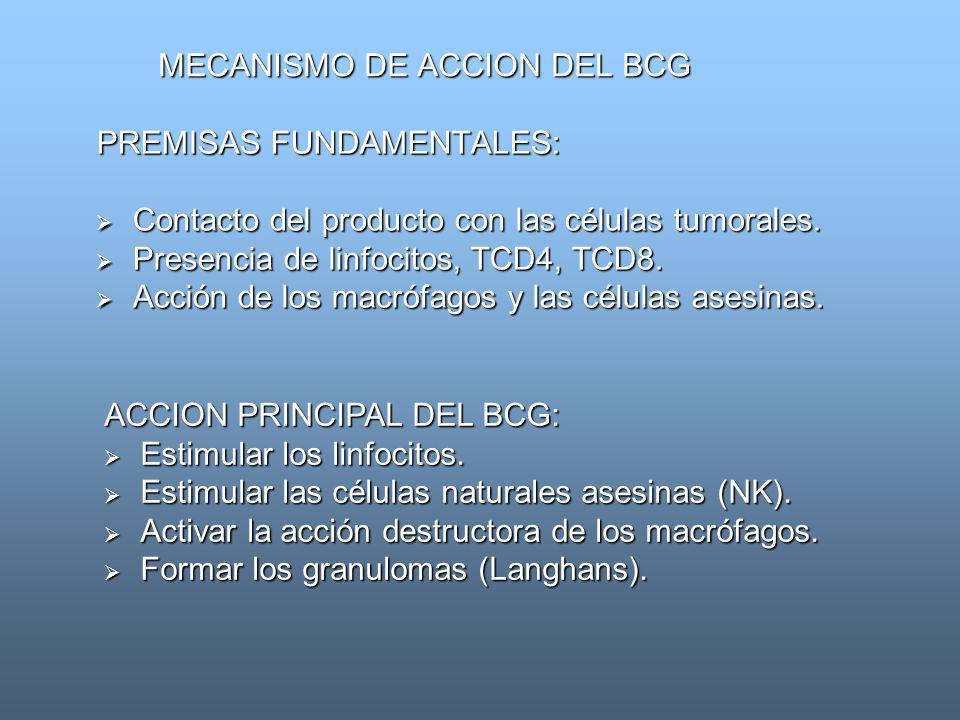 MECANISMO DE ACCION DEL BCG