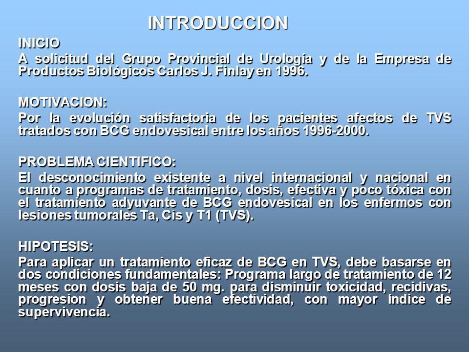 INTRODUCCION INICIO. A solicitud del Grupo Provincial de Urología y de la Empresa de Productos Biológicos Carlos J. Finlay en 1996.