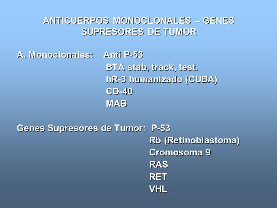 ANTICUERPOS MONOCLONALES – GENES SUPRESORES DE TUMOR