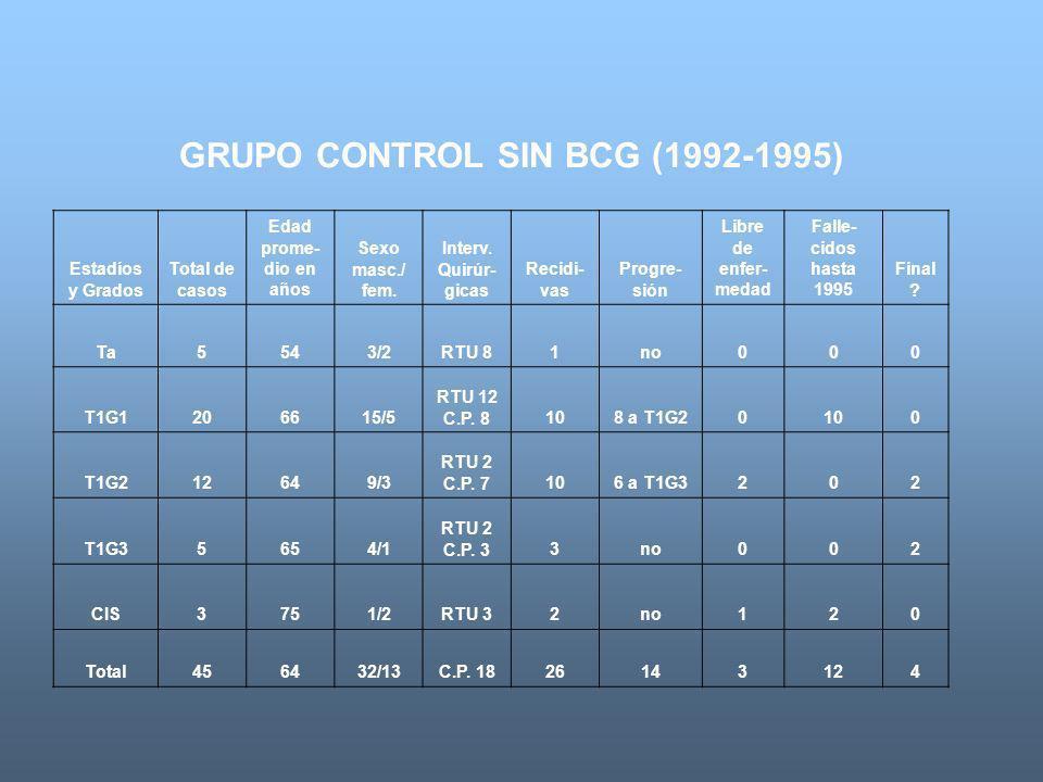 GRUPO CONTROL SIN BCG (1992-1995)
