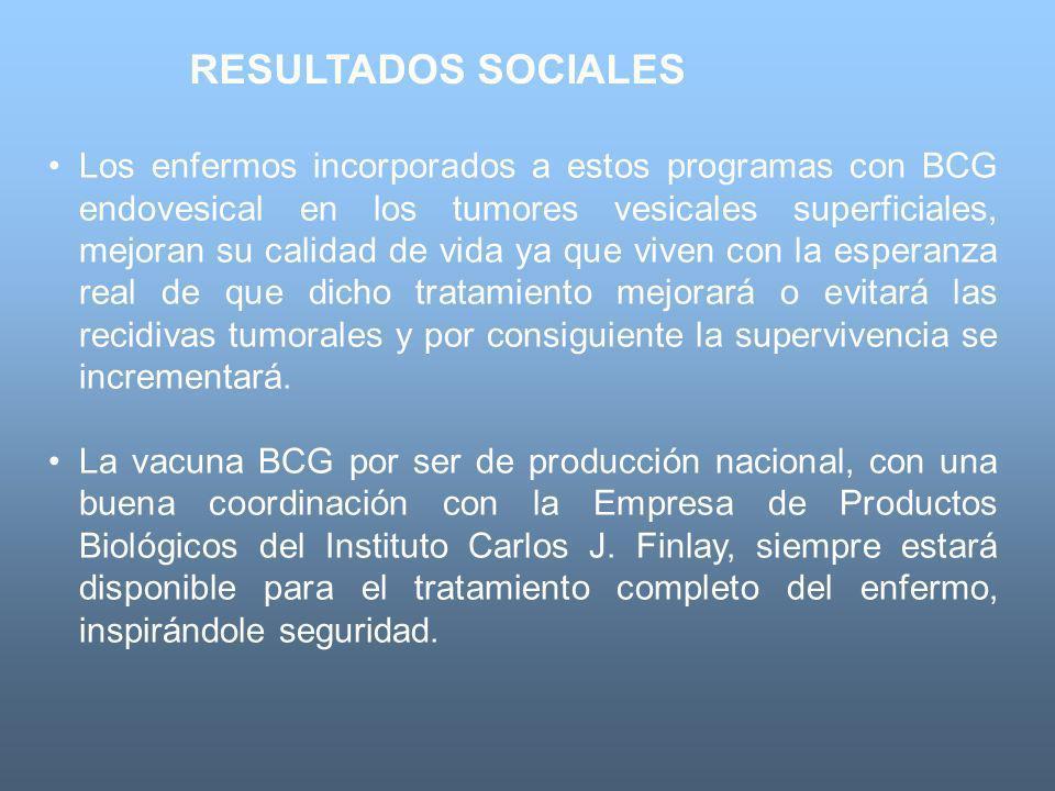 RESULTADOS SOCIALES