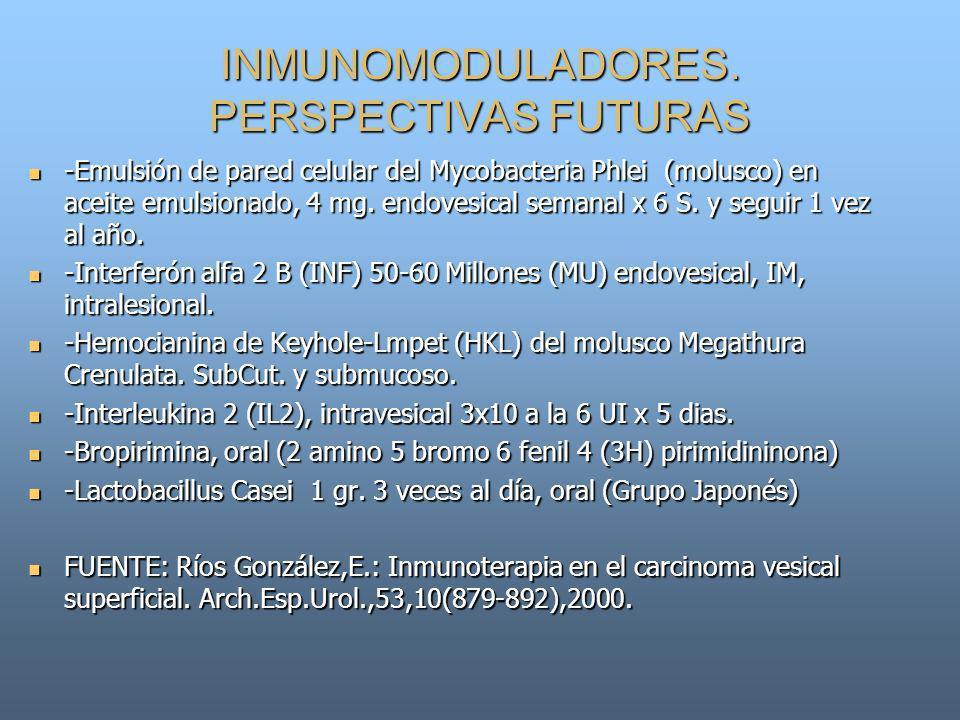 INMUNOMODULADORES. PERSPECTIVAS FUTURAS