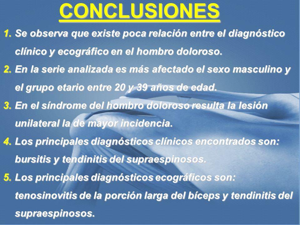 CONCLUSIONES Se observa que existe poca relación entre el diagnóstico clínico y ecográfico en el hombro doloroso.