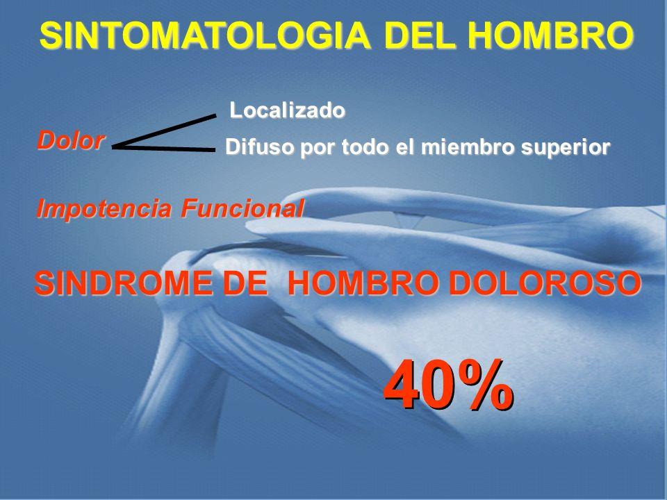 SINTOMATOLOGIA DEL HOMBRO