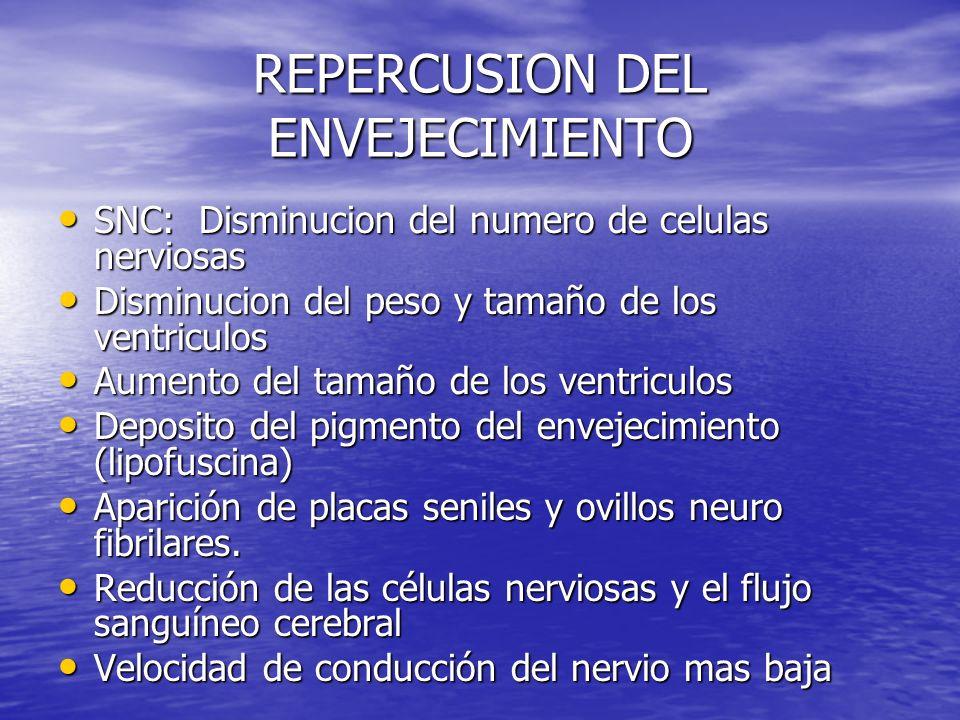 REPERCUSION DEL ENVEJECIMIENTO