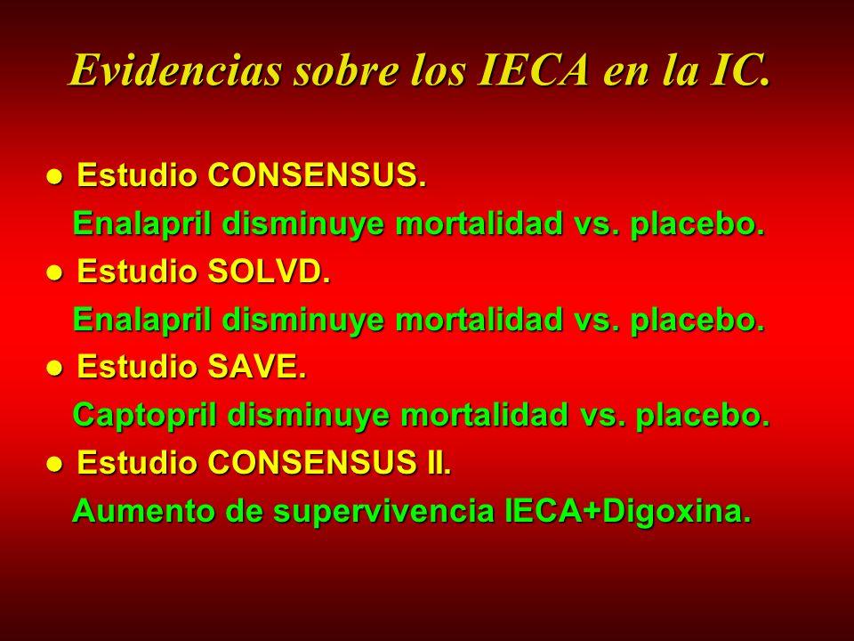 Evidencias sobre los IECA en la IC.