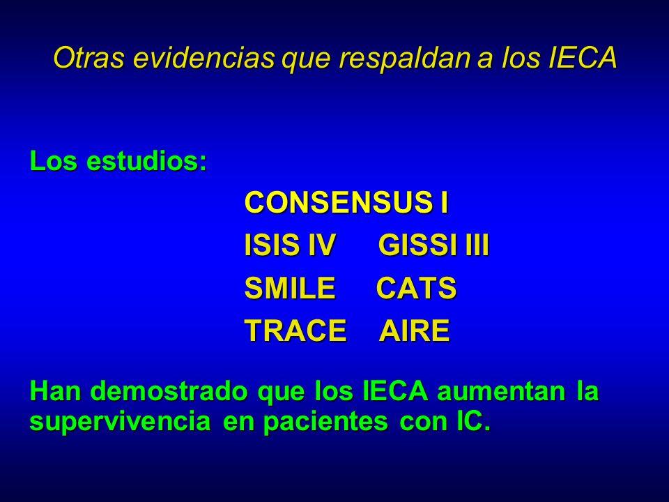 Otras evidencias que respaldan a los IECA