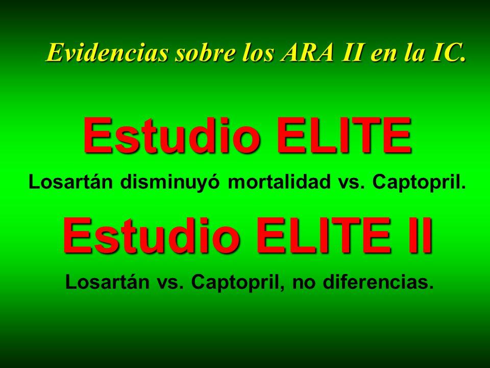 Evidencias sobre los ARA II en la IC.