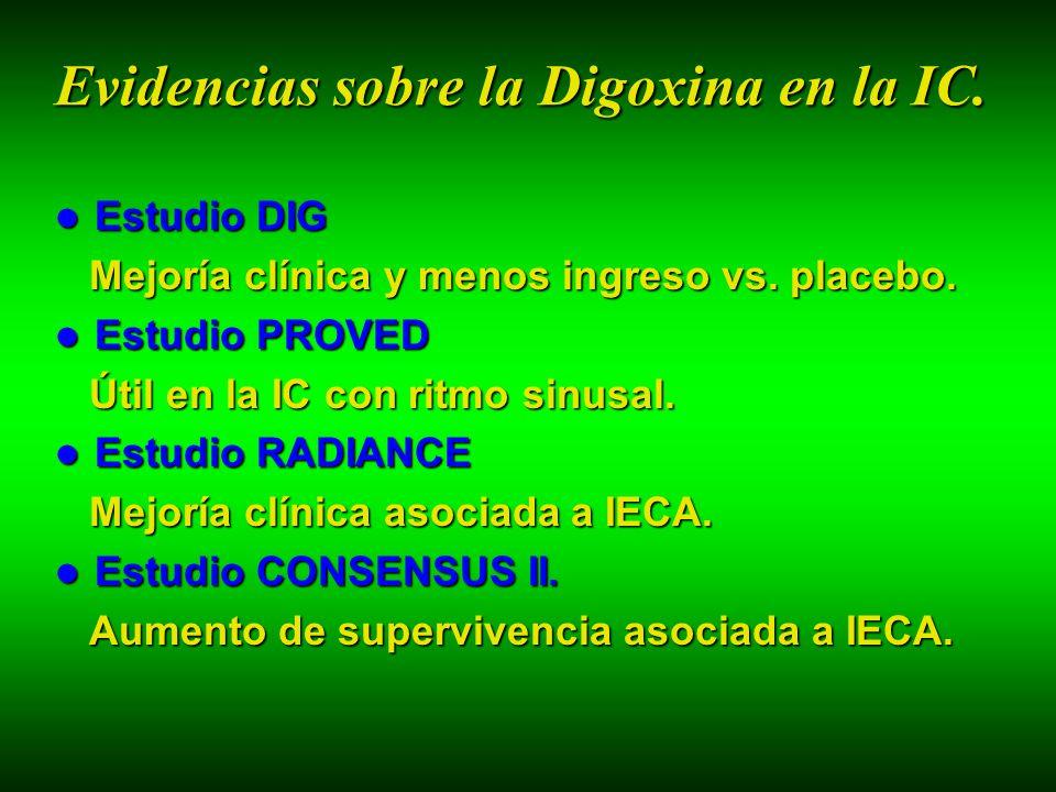 Evidencias sobre la Digoxina en la IC.