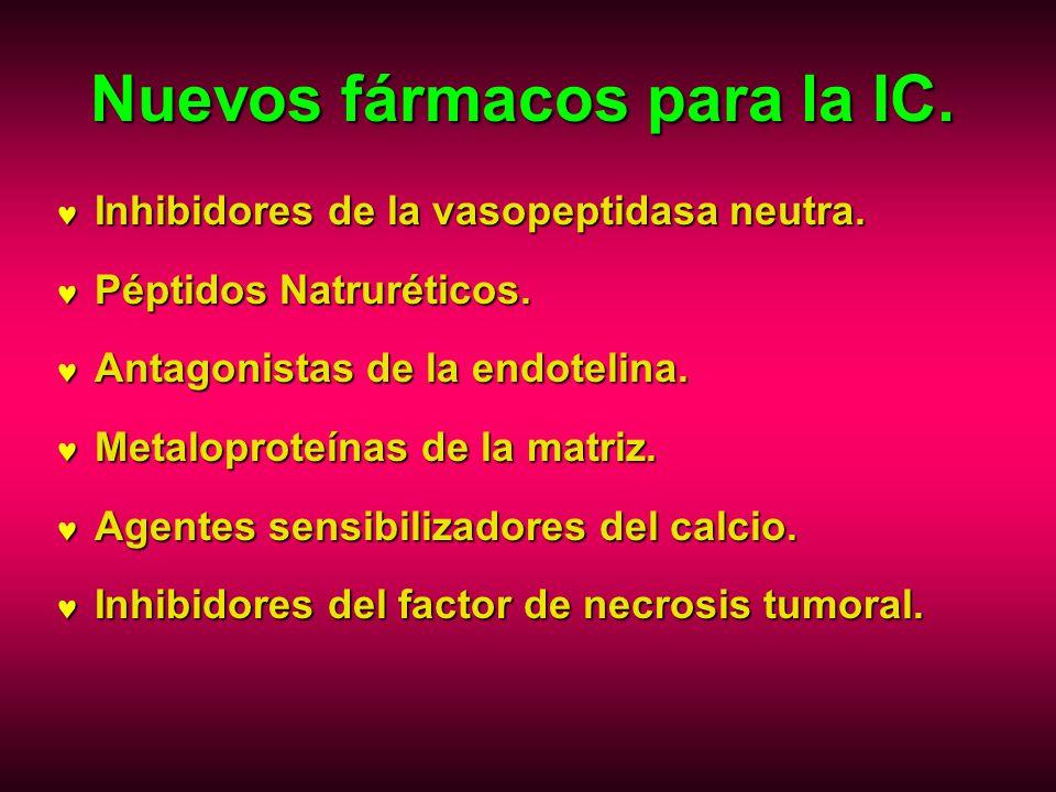 Nuevos fármacos para la IC.