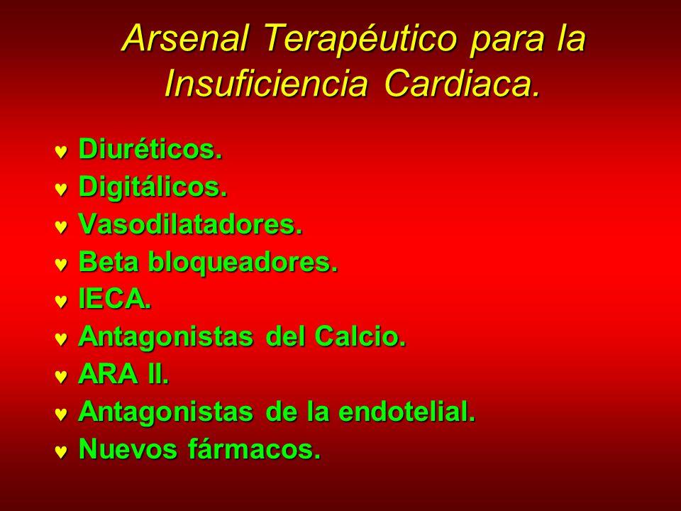 Arsenal Terapéutico para la Insuficiencia Cardiaca.