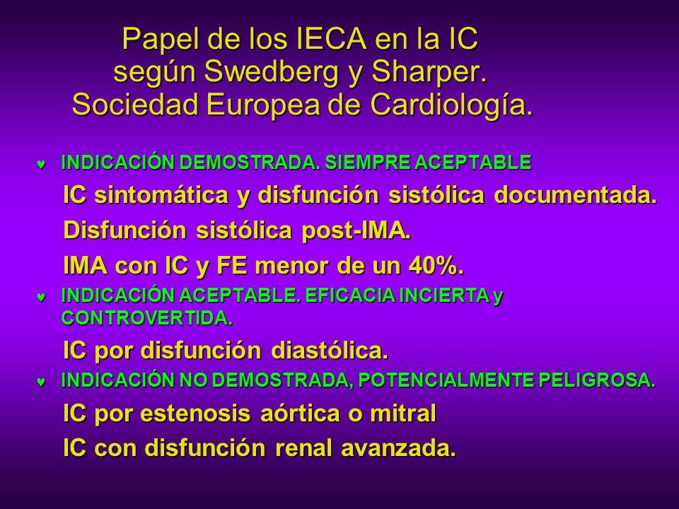 Papel de los IECA en la IC según Swedberg y Sharper