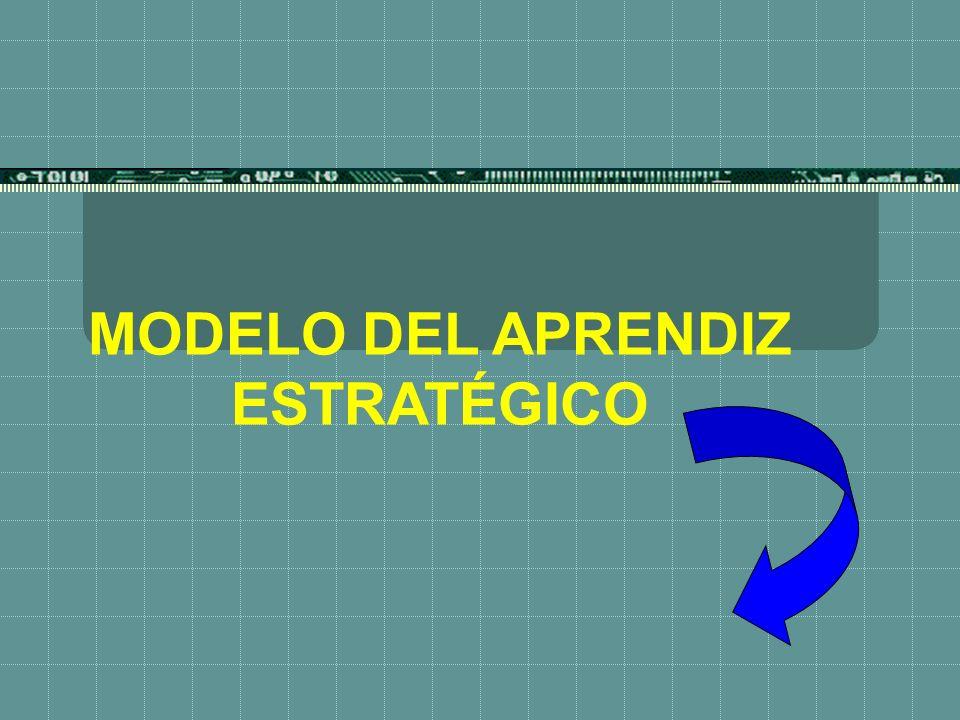MODELO DEL APRENDIZ ESTRATÉGICO