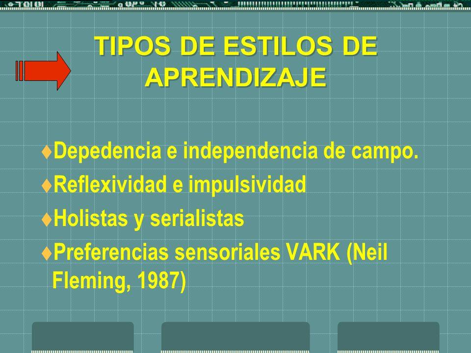 TIPOS DE ESTILOS DE APRENDIZAJE