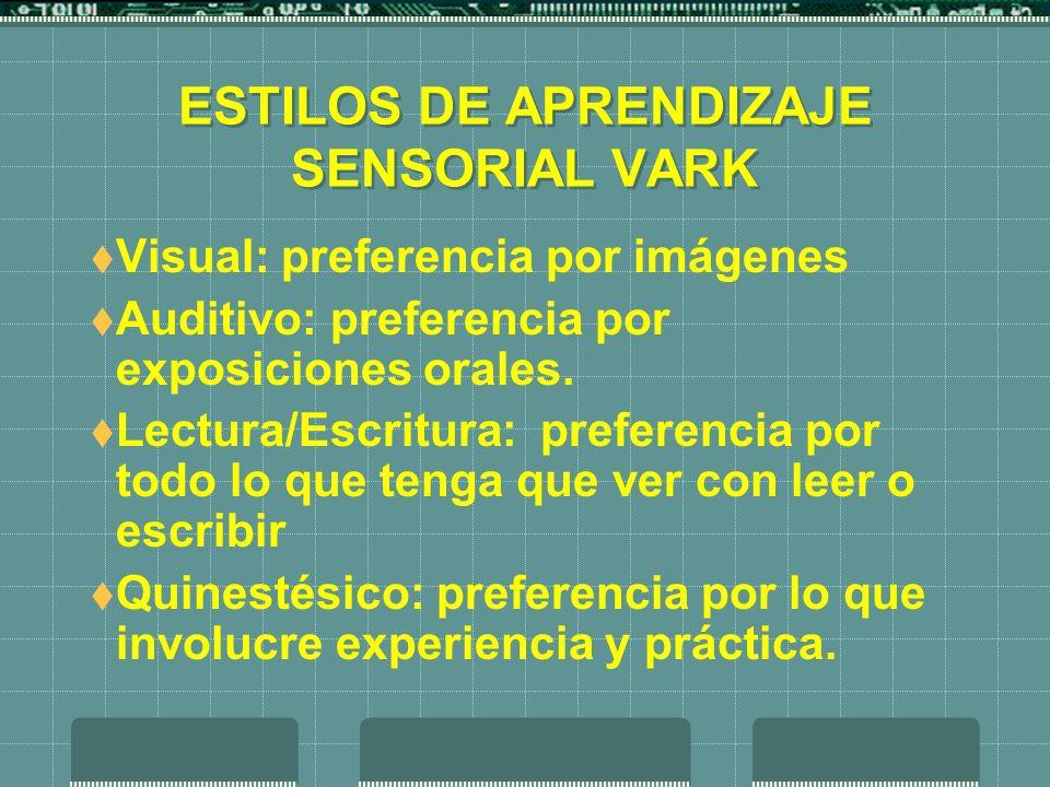 ESTILOS DE APRENDIZAJE SENSORIAL VARK