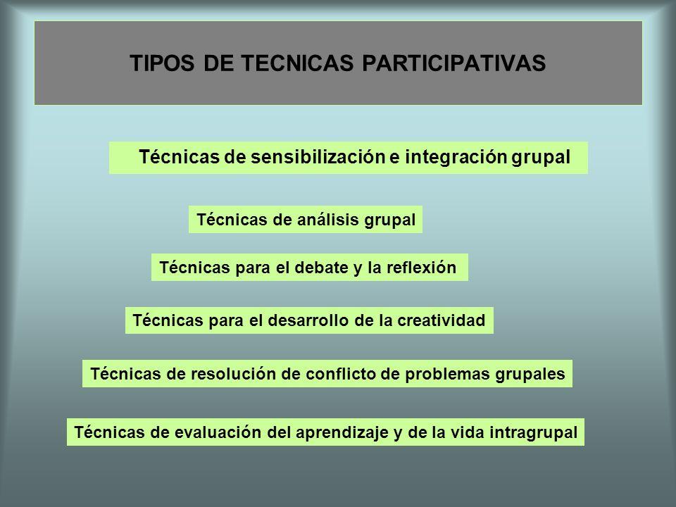 TIPOS DE TECNICAS PARTICIPATIVAS