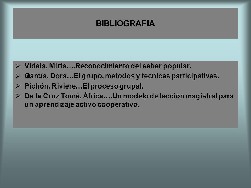 BIBLIOGRAFIA Videla, Mirta….Reconocimiento del saber popular.