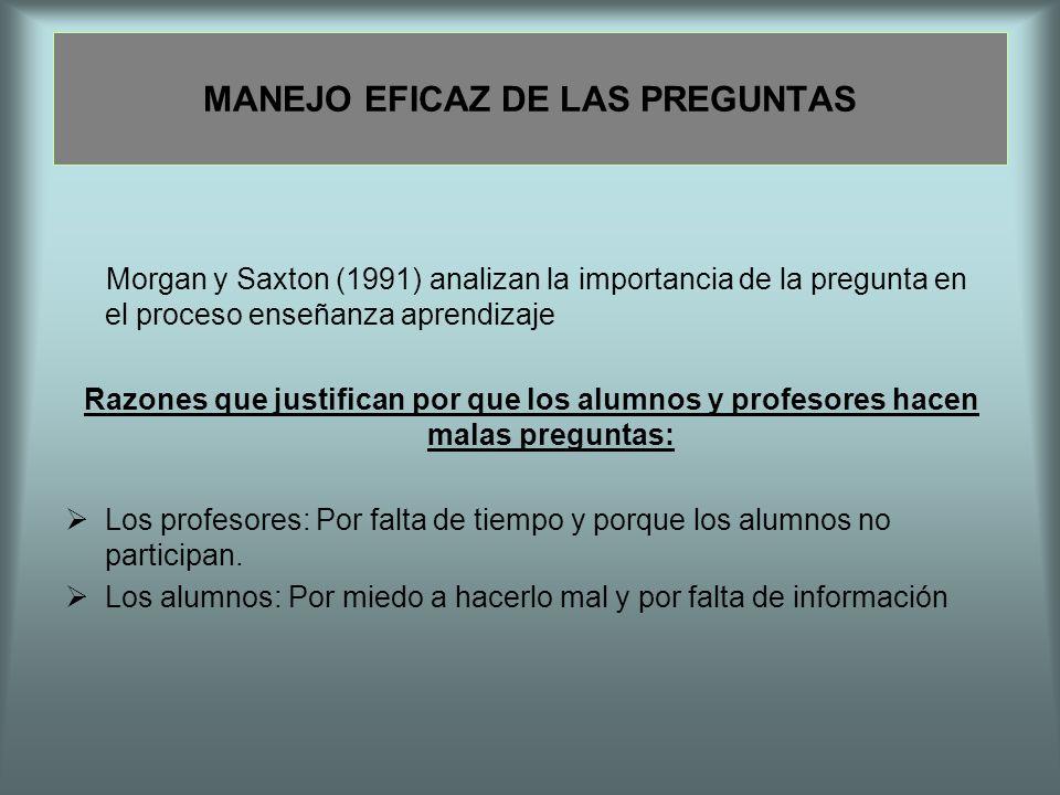MANEJO EFICAZ DE LAS PREGUNTAS
