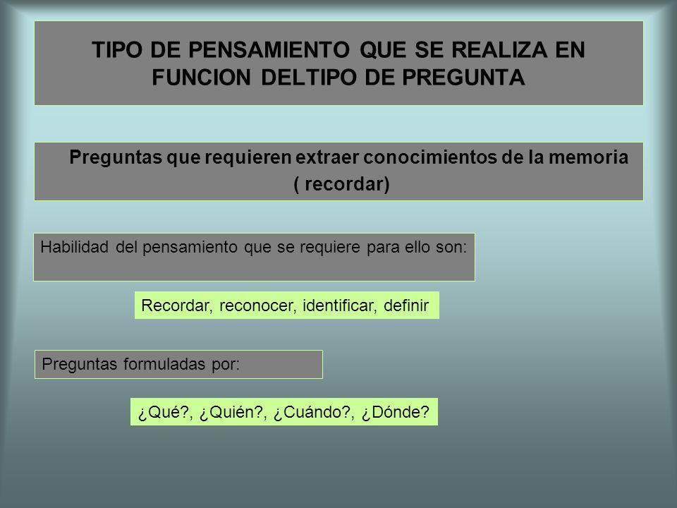 TIPO DE PENSAMIENTO QUE SE REALIZA EN FUNCION DELTIPO DE PREGUNTA