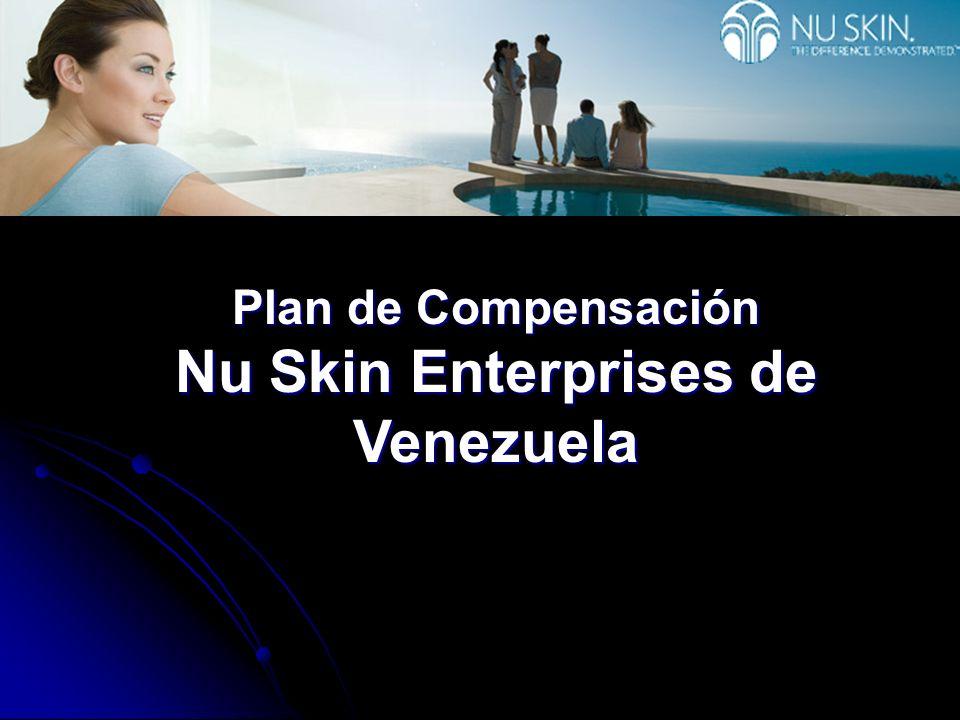 Nu Skin Enterprises de Venezuela