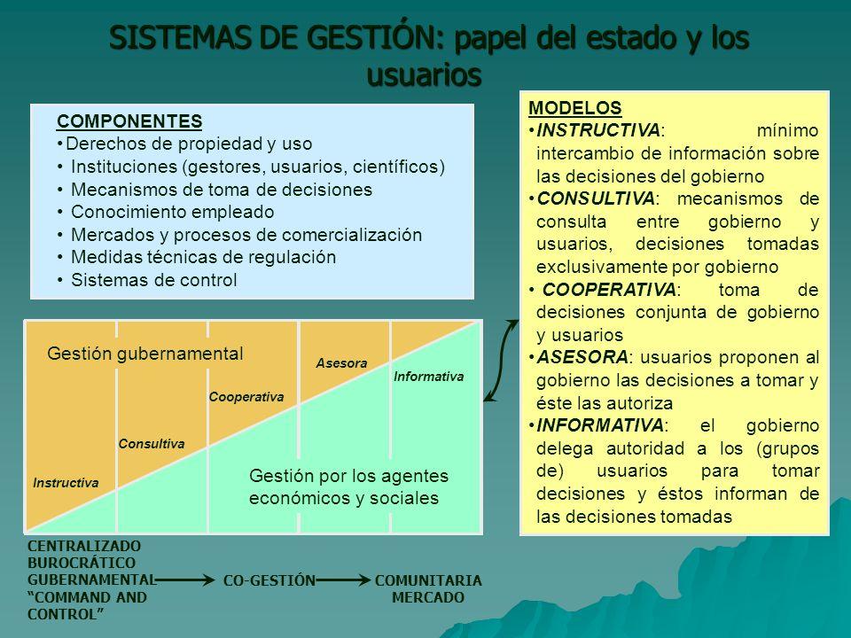 SISTEMAS DE GESTIÓN: papel del estado y los usuarios